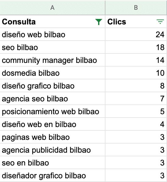 consultas gsc con keyword bilbao